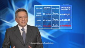 Filippelli-Propaganda eleitoral