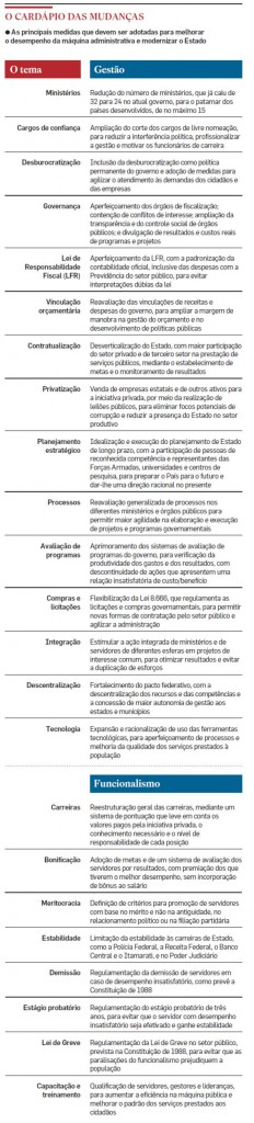 Gestão1